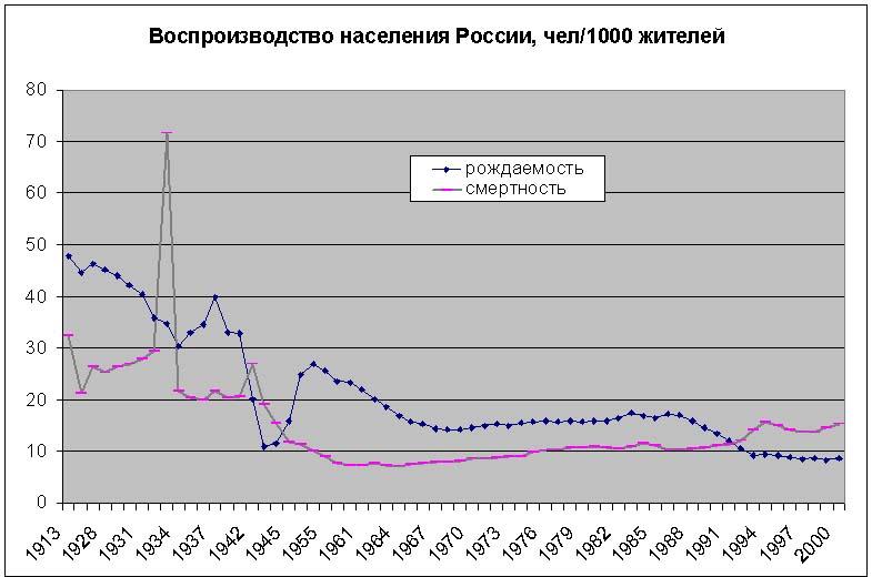 Форсированная Индустриализация И Коллективизация Кратко