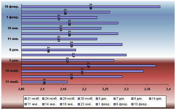 Что значат показатели давления артериального давления